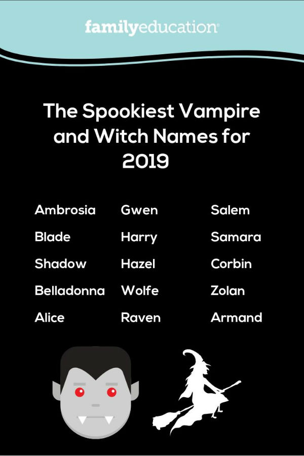 Vampire And Witch Names For 2019 Familyeducation