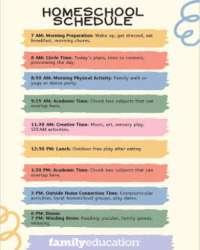 Sample Schedule for Homeschooling
